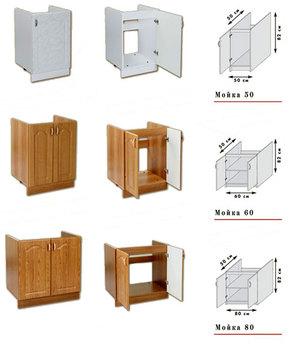 Размеры тумбы под разные раковины - наглядная схема.