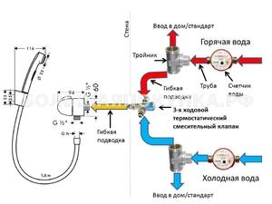Душ гигиенический - схема скрытого монтажа.