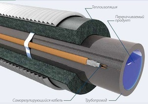 Греющий кабель для канализационных труб