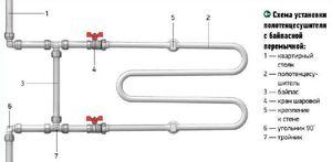 Подключение полотенцесушителя к системе горячего водоснабжения