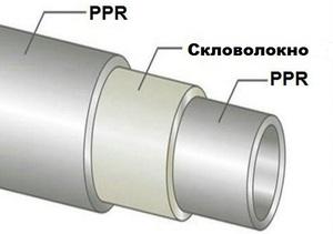 Полипропиленовая труба, армированная стекловолокном VALTEC