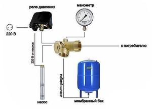 автоматики и схема гидроаккумулятора насоса