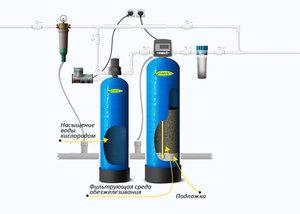 Как установить обезжелезиватель воды