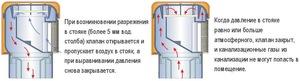 Вентиляционные клапаны можно купить или сделать самостоятельно.