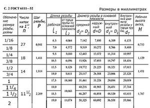 1 1/2 дюйма сколько мм сантехника сантехника магазины нижнего новгорода